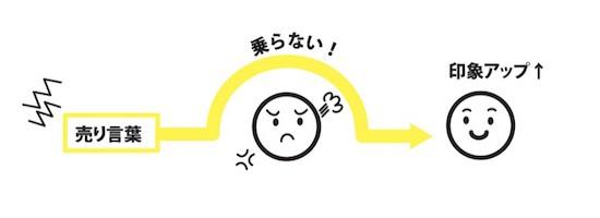 9-本文0112-069