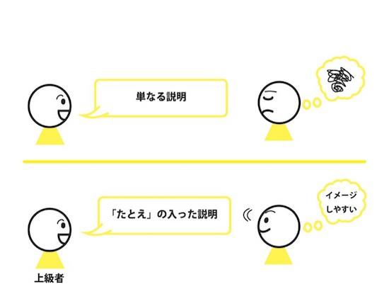 1-本文0112-010